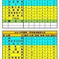 2016冬季聯賽強龍+悍馬成績表(0424).jpg
