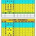 2016冬季聯賽強龍+悍馬成績表(0710).jpg