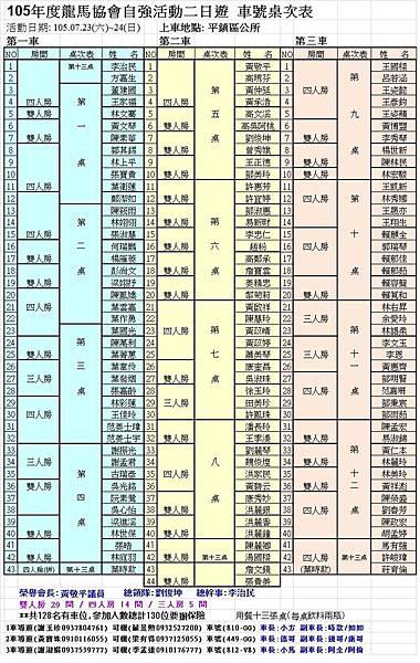 105自強活動二日遊桌次表.jpg