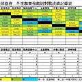 冬季聯賽強龍組總成績表0814.jpg