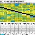 冬季聯賽快樂組總成績表0814.jpg