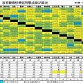 春季聯賽快樂組總成績表0828.jpg