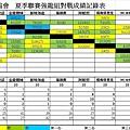夏季聯賽強龍組總成績表0904.jpg