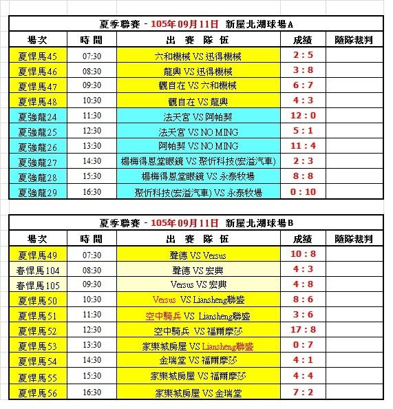 105夏季聯賽第六週北湖球場成績表(0911).jpg