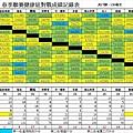 春季聯賽健康組總成績表0911.jpg