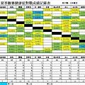 夏季聯賽健康組總成績表1016.jpg