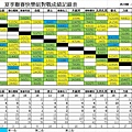 夏季聯賽快樂組總成績表1016.jpg