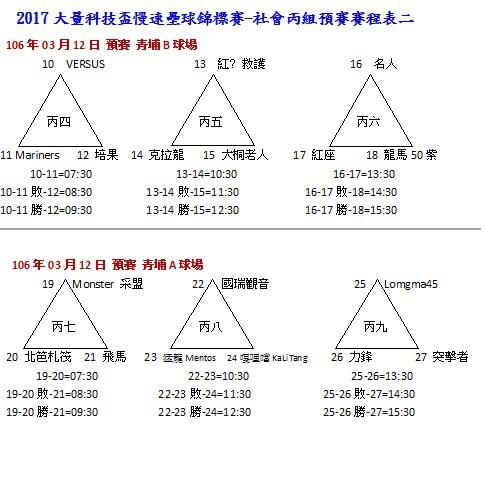 社會丙組預賽2.jpg