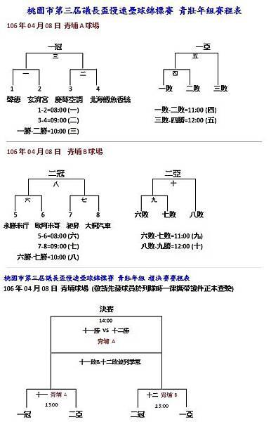 第三屆議長盃青壯年組賽程.jpg
