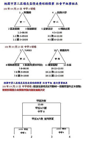 第三屆議長盃社甲組賽程.jpg
