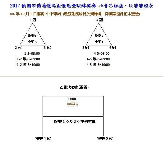 社會乙組複決賽程表.jpg