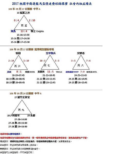 社丙預賽成績0917.jpg