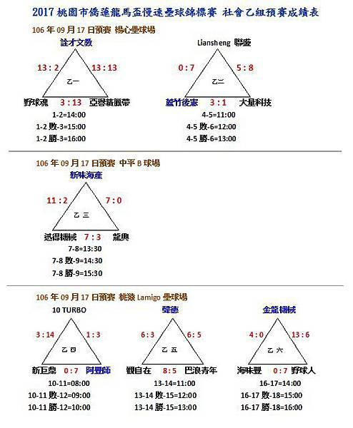 社乙預賽成績.jpg