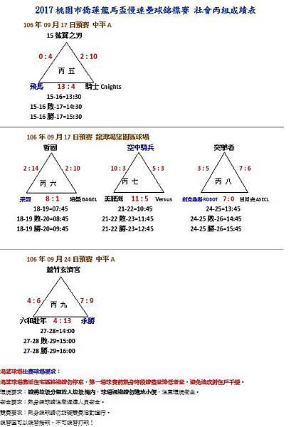 社丙預賽成績0924.jpg