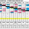 2017夏強龍總成績1105.jpg
