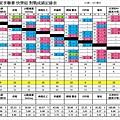 2017夏快樂總成績1105.jpg