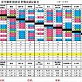 2017夏健康總成績0114.jpg