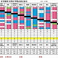 2017夏快樂總成績0114.jpg