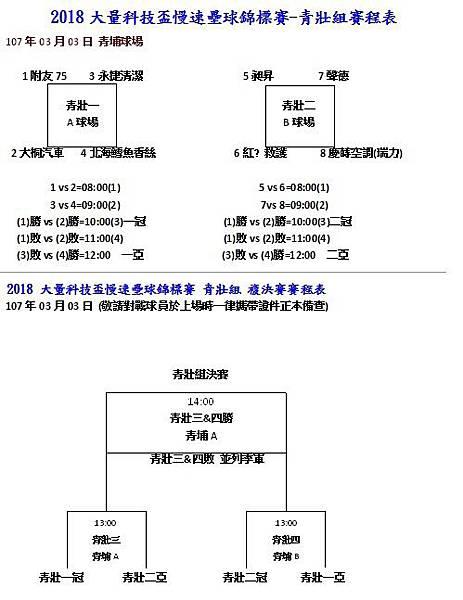 2018大量盃青壯年組賽程表.jpg