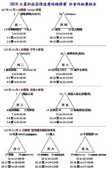 2018大量盃社丙組預賽表.jpg