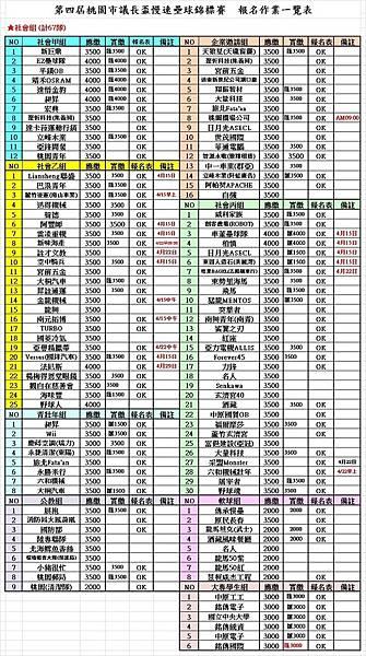 議長盃報名繳費一覽表0320.jpg