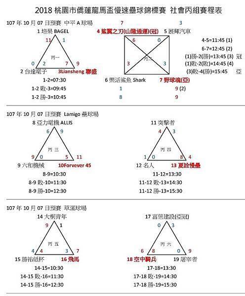 社丙預賽成績1007.jpg