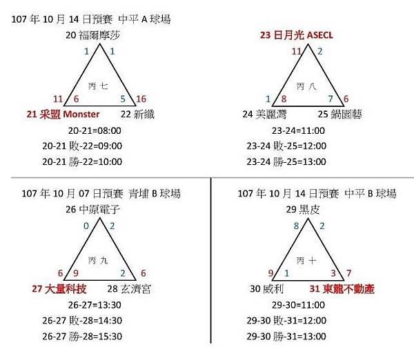 社丙預賽成績1014.jpg