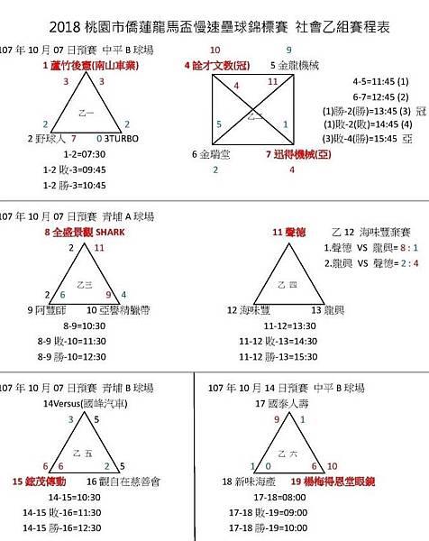 社乙預賽成績1014.jpg