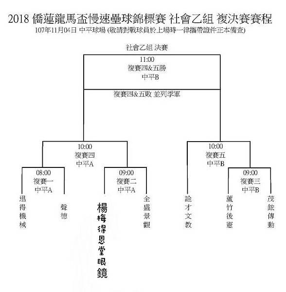 社乙複賽賽程表1014.jpg
