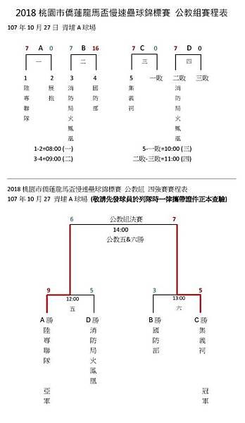 公教組總成績表1027.jpg