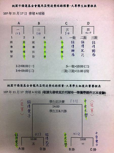 大專學生組總成績表1117.jpg