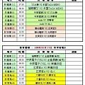 108冬季第一週中平球場賽程表(0113).jpg