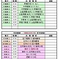 108冬季第三週中平球場賽程表(0127).jpg