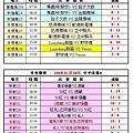 108冬季第二週中平球場成績表(0120).jpg