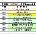108冬季第二週桃猿球場成績表(0120).jpg