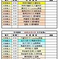 108冬季第五週中平球場賽程表(0217).jpg