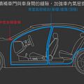 car-belt-info-01 - 複製.png
