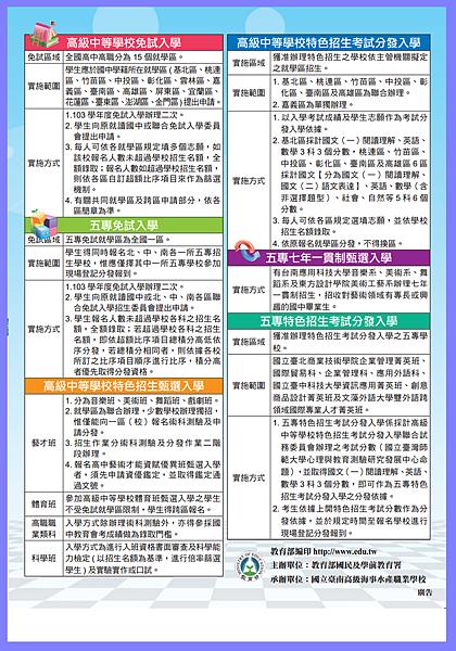 103適性入學時間表(國教署)-1