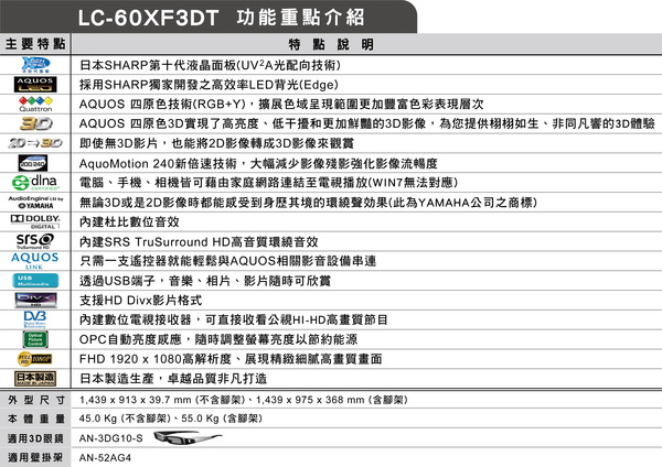 LC-60XF3DT 特點介紹.jpg