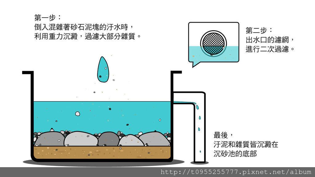沉砂池.jpg