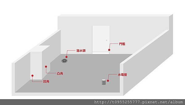 常見漏水位置-01.jpg