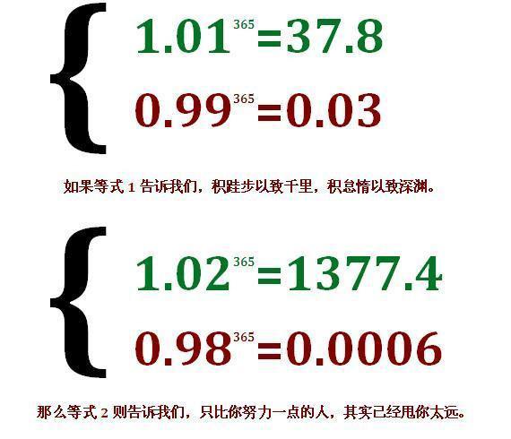 1.01與 0.99 .jpg