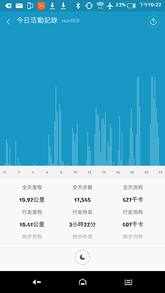 2015-4-18 Day 2