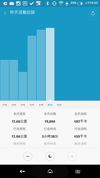 2015-4-19 Day3