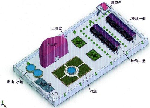 歸一繁殖中心架構圖