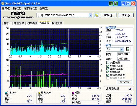 MCC 004_Nero 6.3 12X寫入