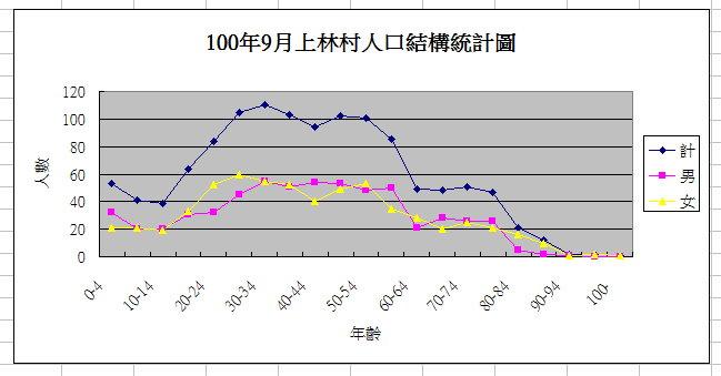 100-09-上林村.jpg