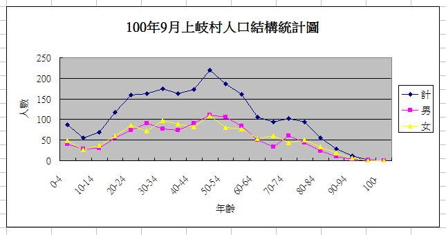 100-09-上岐村.jpg