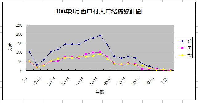 100-09-西口村.jpg