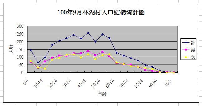 100-09-林湖村.jpg